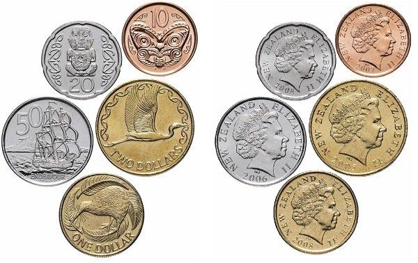 Циркуляционные монеты Новой Зеландии