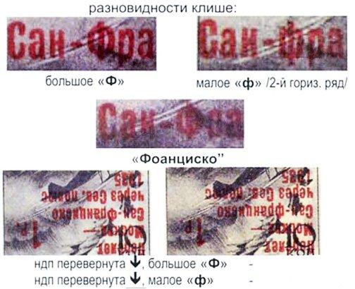 Каталожные разновидности надпечатки