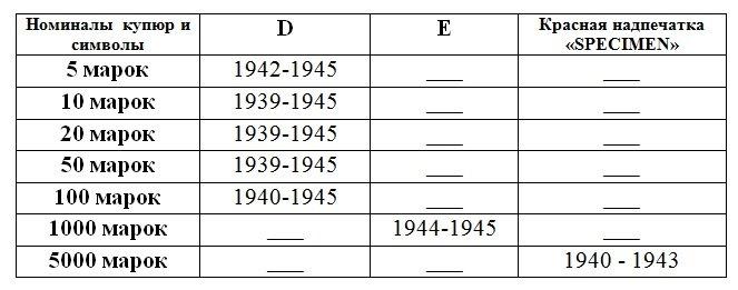 Пояснительная таблица к серии 1939 года