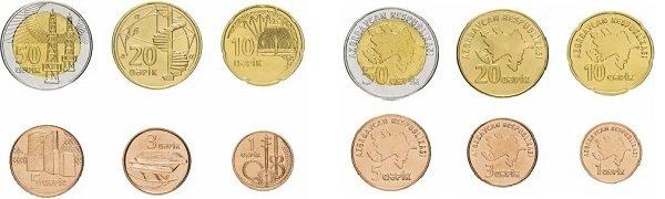 Действующие монеты Азербайджана