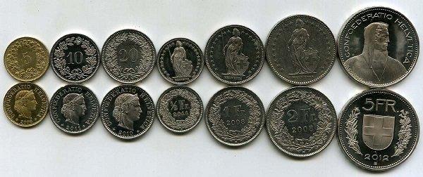 Современные монеты Швейцарской Конфедерации