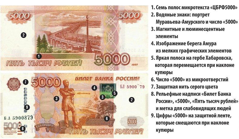Защитные элементы модифицированной банкноты 5000 рублей