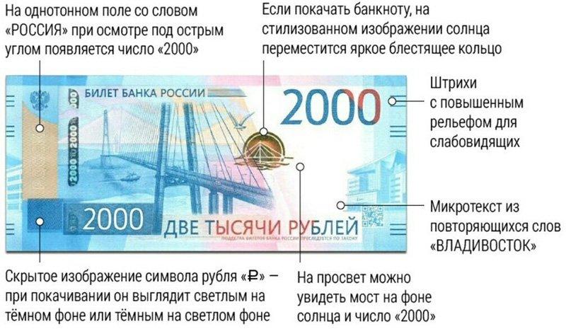 Защитные элементы банкноты 2000 рублей образца 2017 года
