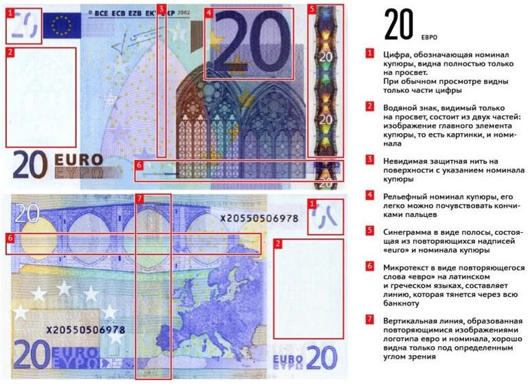 Защита банкноты 20 евро старого образца