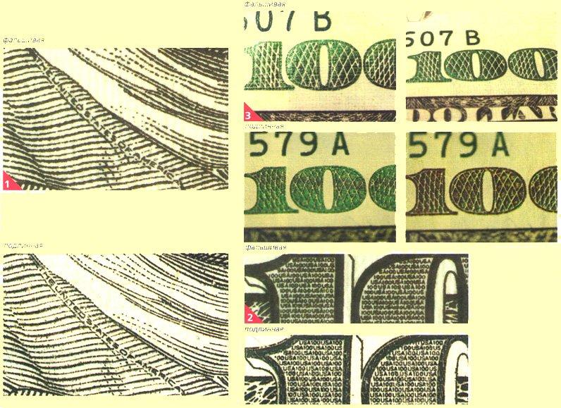 Защитные элементы долларов США и их имитация (фальшивки отмечены красными треугольниками)