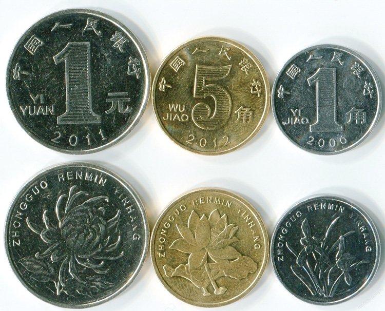 Монеты КНР с европейской датировкой