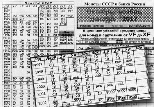 Фрагмент Таганского ценника