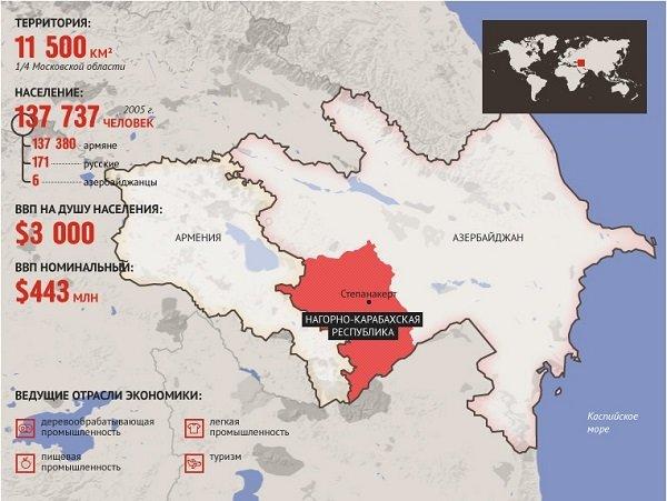 Нагорно-Карабахская Республика (Республика Арцах) на карте