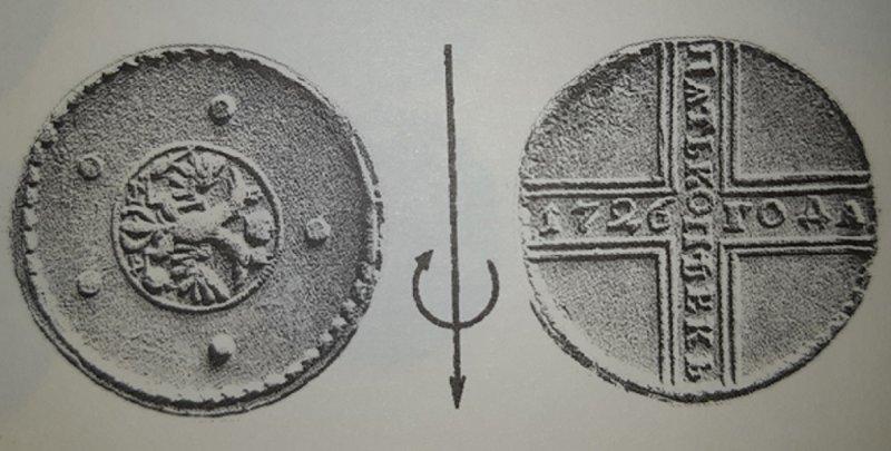 Правильное соотношение аверса и реверса при вращении подлинной монеты. Рисунок В.В. Узденикова