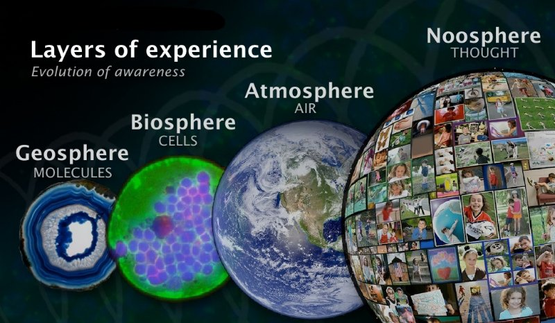 Представление о слоях - сферах (геосфера, биосфера, атмосфера, ноосфера)