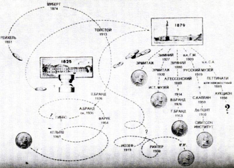 Схема И.Г. Спасского