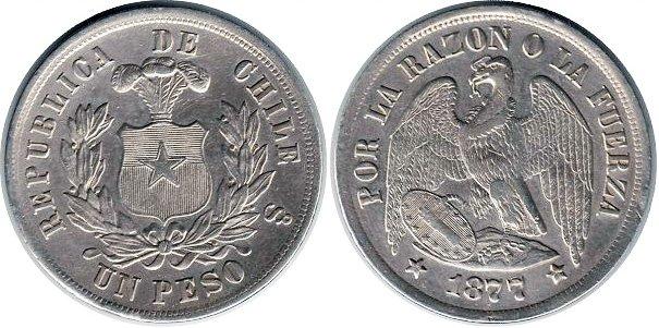 1 песо 1877 г.