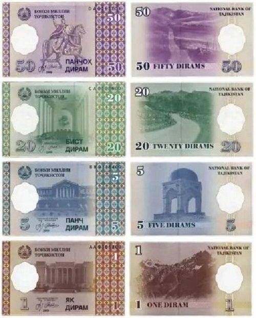 Разменные банкноты - дирамы образца 1999 года