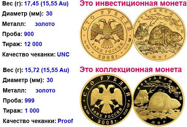 """Золотые монеты """"Речной бобр"""", 2008 год"""