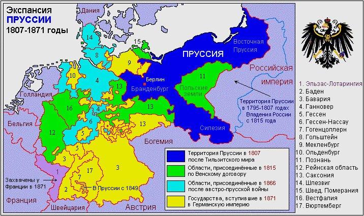 Экспансия Пруссии в XIX веке