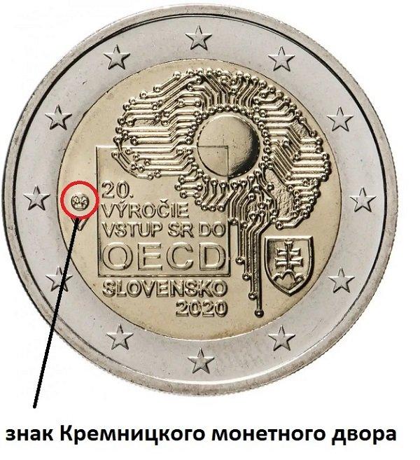Памятная монета 2 евро 2020 года (Словакия)