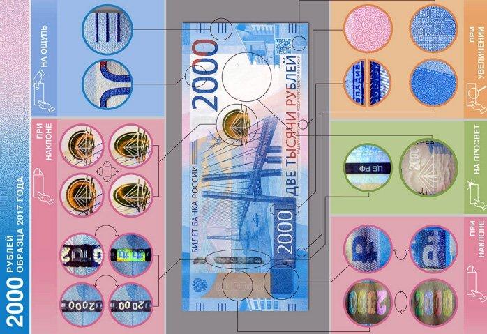 Элементы защиты на банкноте 2000 рублей