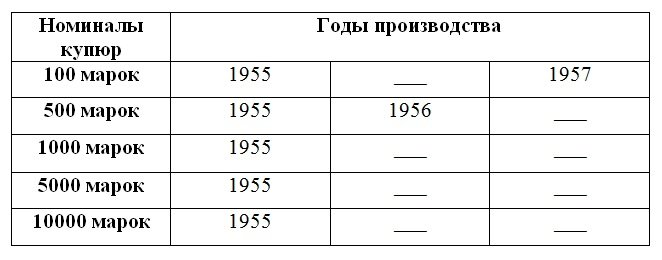 Пояснительная таблица к серии 1955 года