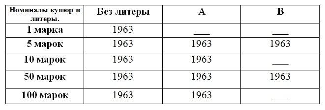 Пояснительная таблица к серии 1963 года