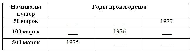 Пояснительная таблица к серии 1975-1977 годов