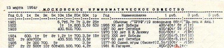 Ценник 1994 года