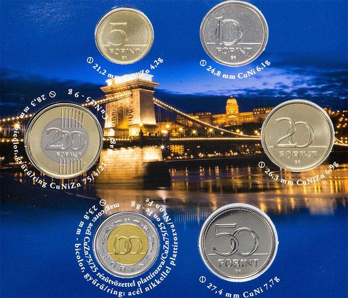 Набор разменных монет Венгрии (2009 г.)