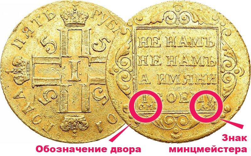 Расположение обозначений на монете Павла I