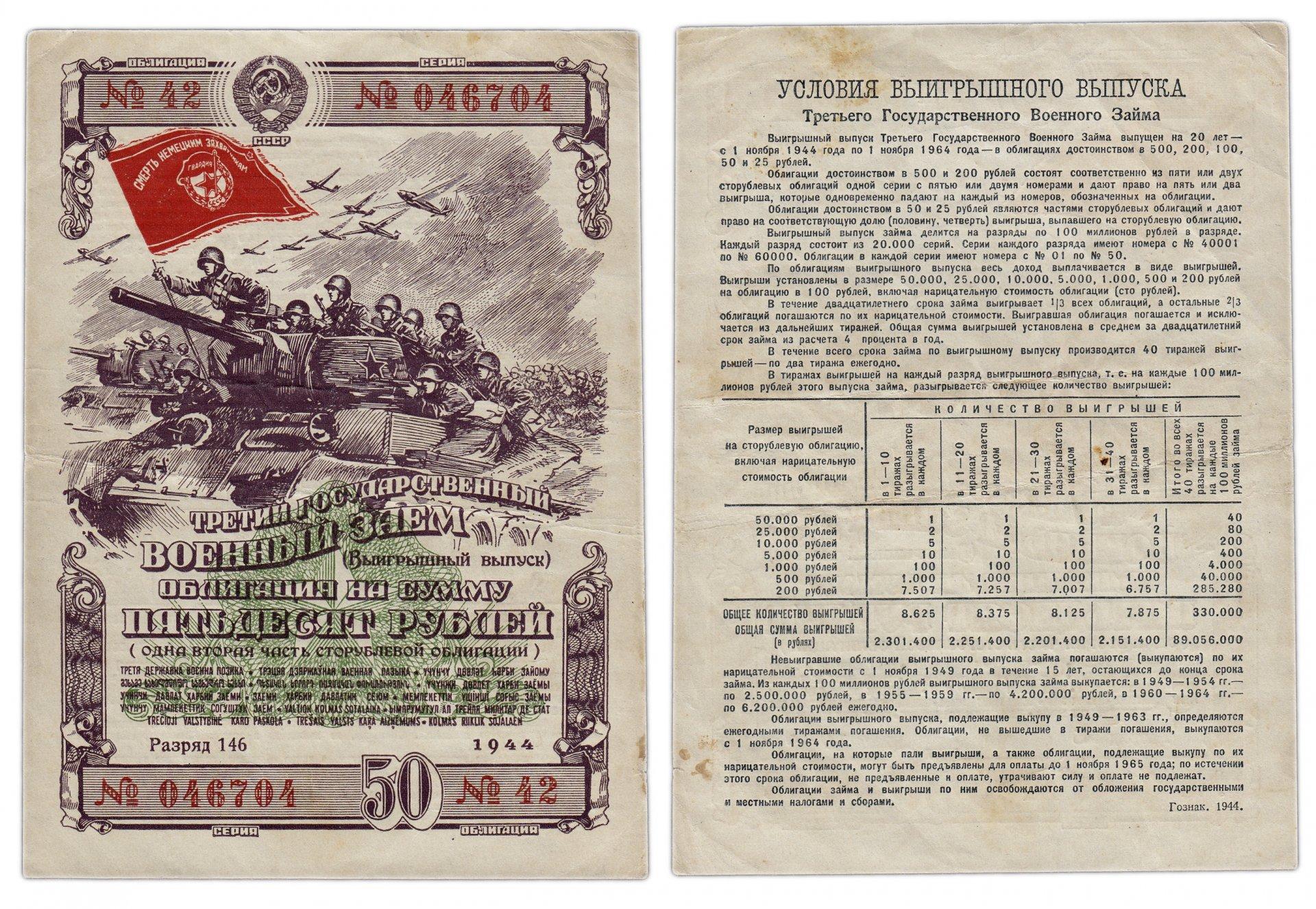 облигации военного займа хоум кредит банк иваново телефон