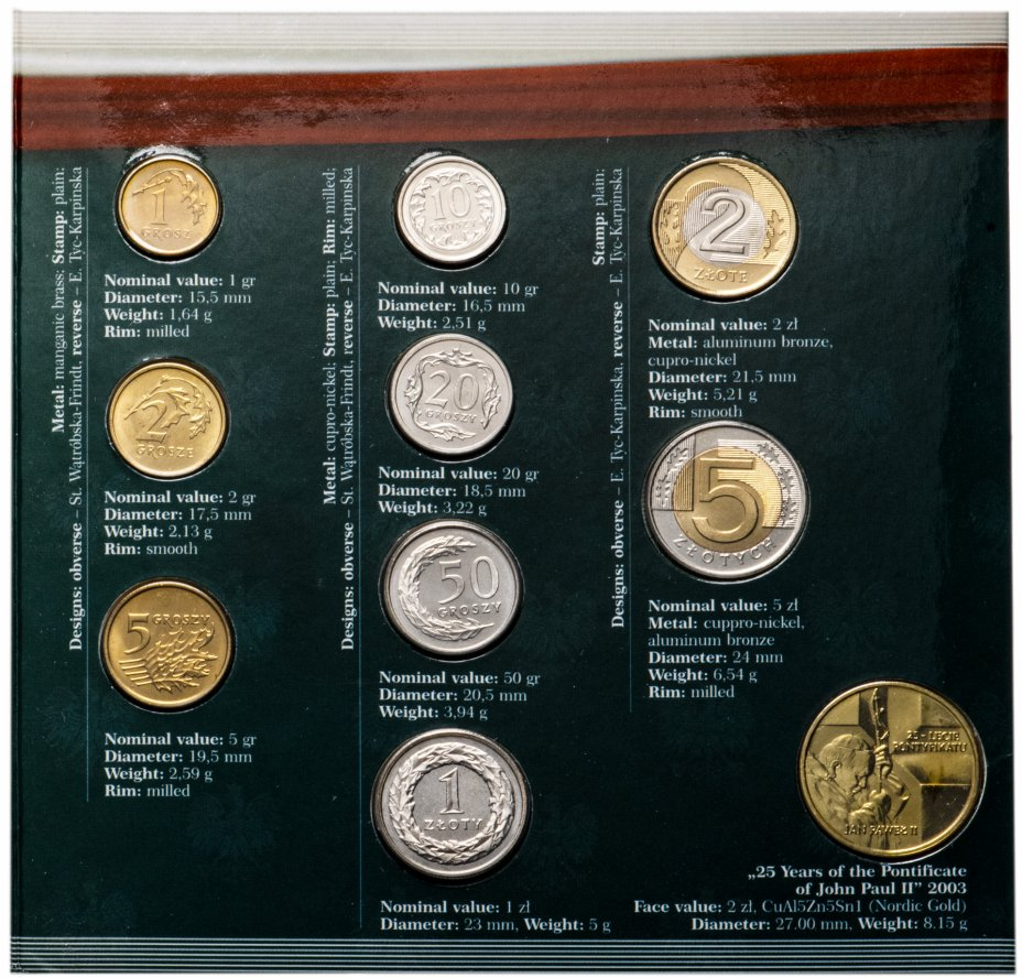 купить Польша Официальный набор 9 монет  1995-2003 в буклете