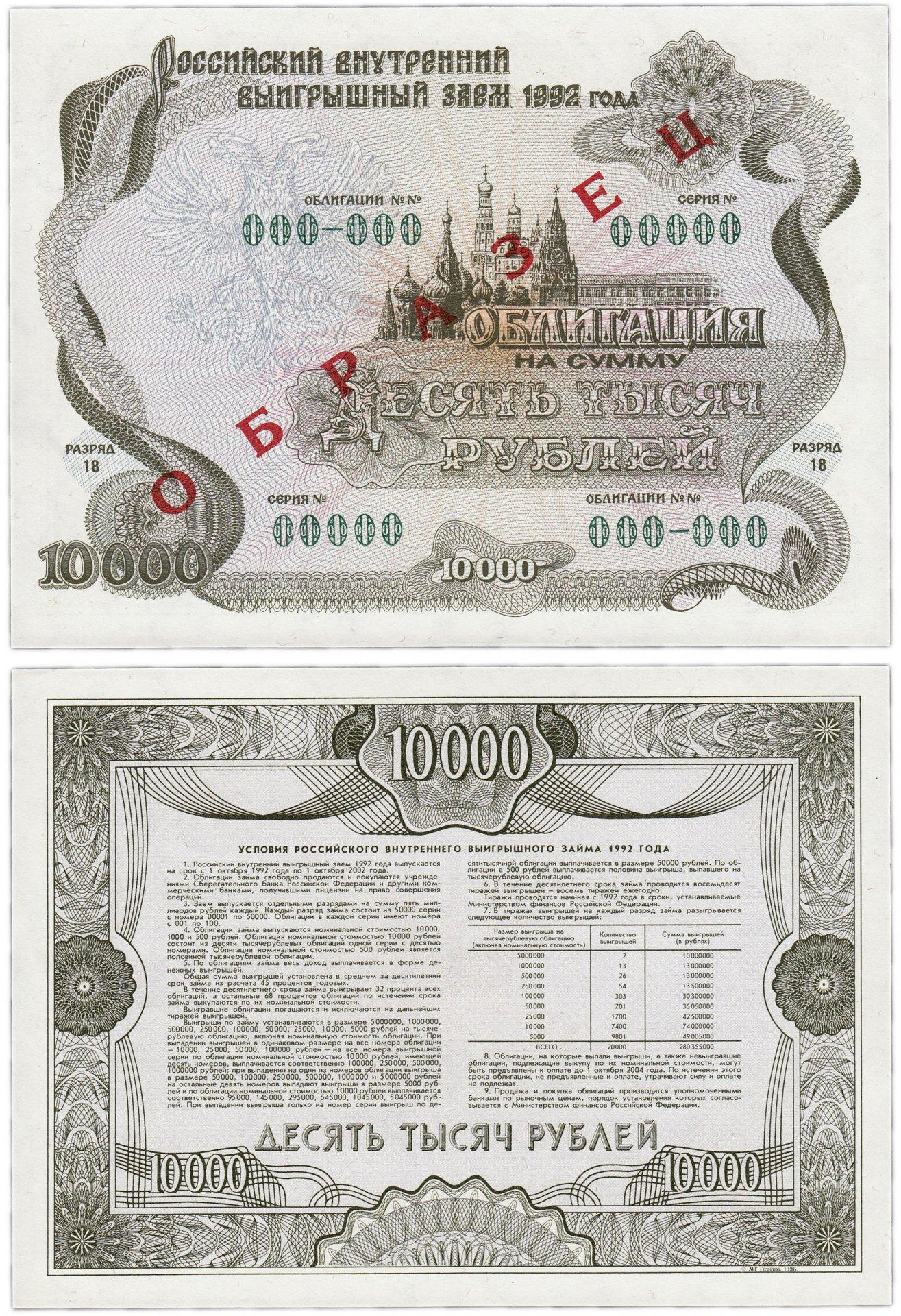 ренессанс кредит обмен валюты