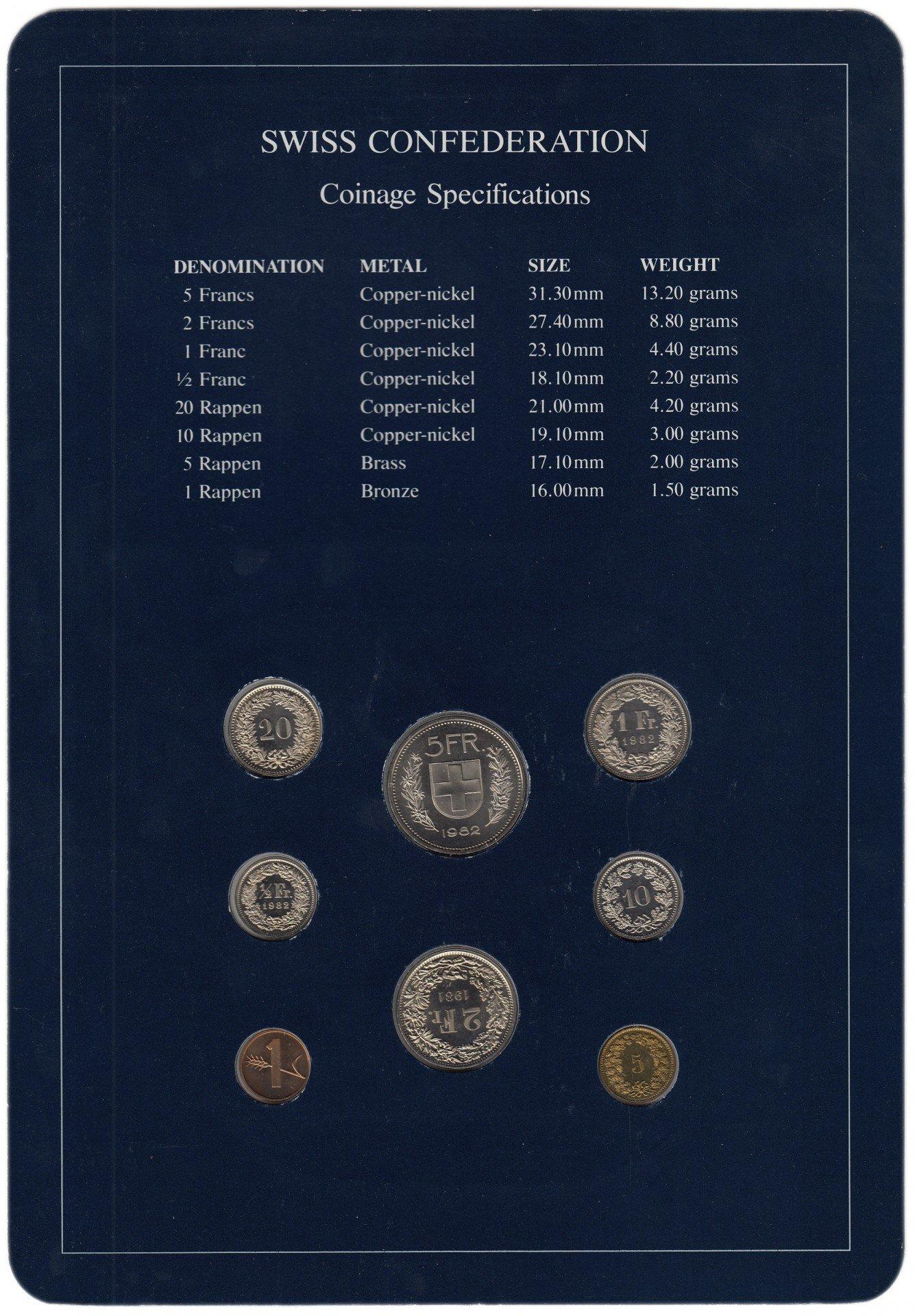 марки гвинеи